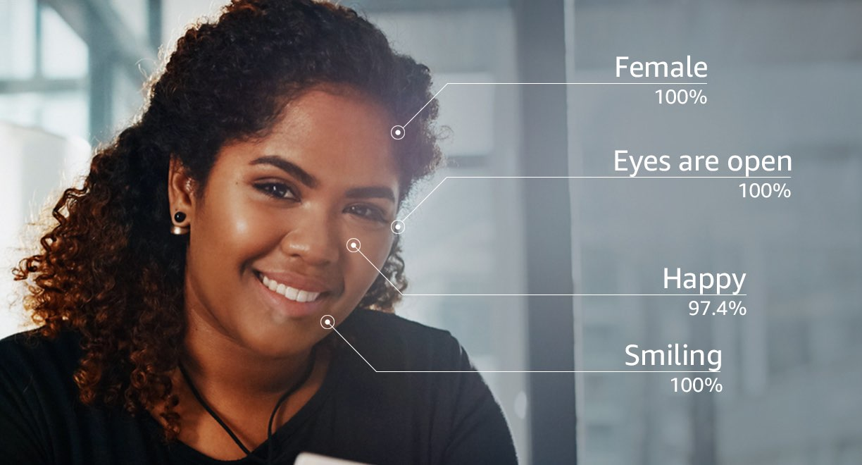"A diagram showing a photo of a smiling Black woman, with four areas highlighted and labeled: ""Female: 100%"", ""Eyes are open: 100%"", ""Happy: 97.4%"", ""Smiling: 100%""."